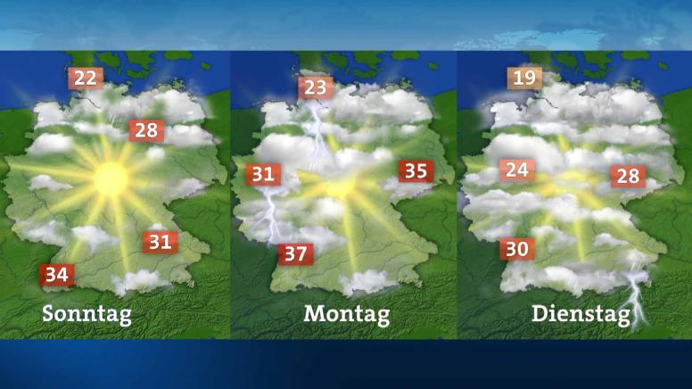 Die aktuelle Wettervorhersage