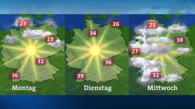 Wetter Göttingen 3 Tage